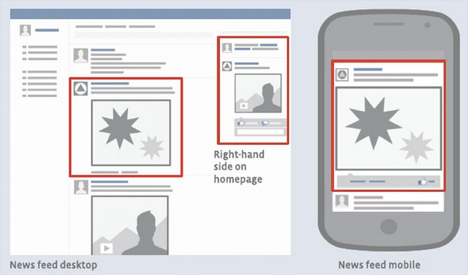 facebook desktop newsfeed and mobile feeds  Choosing the right Ad placements on Facebook facebook desktop newsfeed and mobile feeds